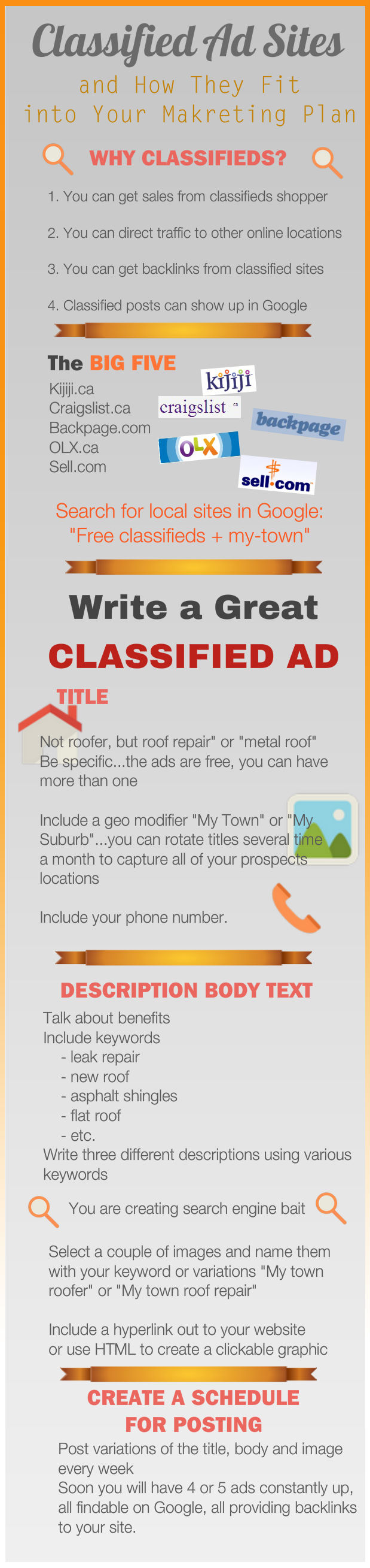 Why Online Classifieds inforgraphic 1